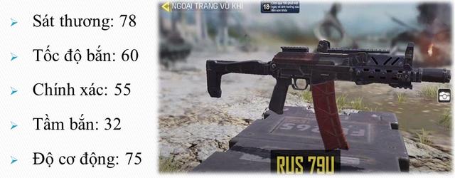 Top những khẩu súng miễn phí nhưng đáng mơ ước nhất trong Call of Duty: Mobile VN - Ảnh 6.
