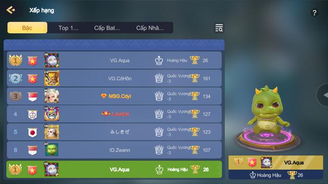 """Auto Chess Mobile gộp server toàn cầu, một game thủ Việt """"đứng lên trên tất cả"""", đạt bậc Rank Top 1 thế giới - Ảnh 2."""