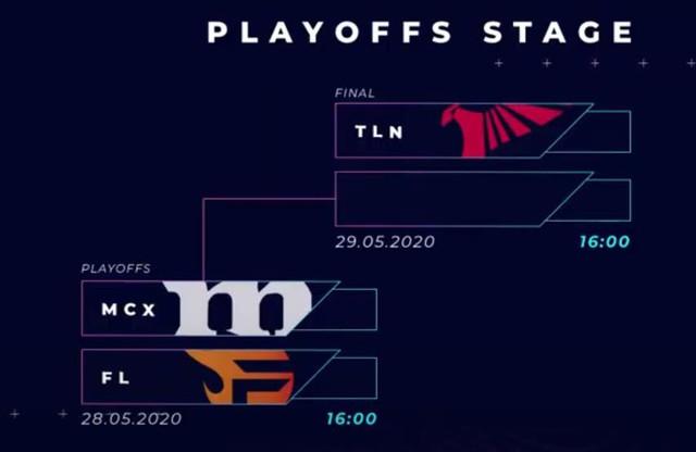 LMHT: VCS thua trắng PCS trong ngày thi đấu thứ 2 giải giao hữu VCSxPCS, GAM chia tay giải đấu với 1 trận thắng duy nhất - Ảnh 7.