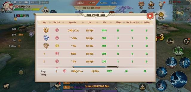 Game thủ liều mạng build phái buff theo đường công và cái kết bàng hoàng: Top 1 damage Boss, Top 1 chiến trường, giết 68 mạng, vả Lục Đại Phái như con - Ảnh 13.