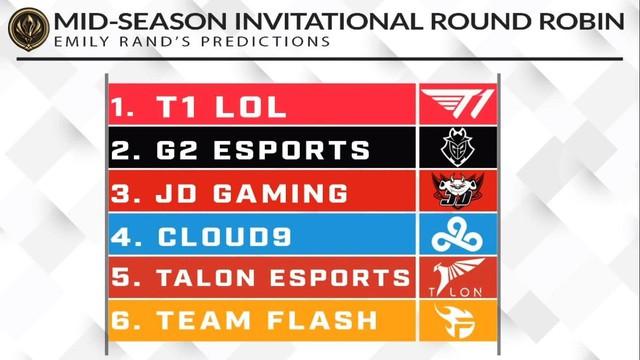 ESPN dự đoán: Nếu như MSI 2020 diễn ra thì Team Flash cầm chắc top 6, G2 Esports sẽ mạnh hơn T1 - Ảnh 6.
