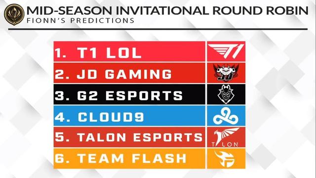 ESPN dự đoán: Nếu như MSI 2020 diễn ra thì Team Flash cầm chắc top 6, G2 Esports sẽ mạnh hơn T1 - Ảnh 5.