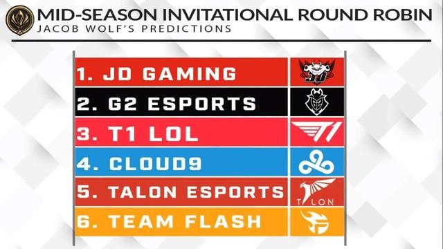 ESPN dự đoán: Nếu như MSI 2020 diễn ra thì Team Flash cầm chắc top 6, G2 Esports sẽ mạnh hơn T1 - Ảnh 3.