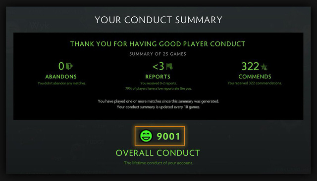 Đã tới lúc Riot Games tạo ra hàng chờ riêng cho những kẻ toxic, phá game trong LMHT chơi với nhau! - Ảnh 6.