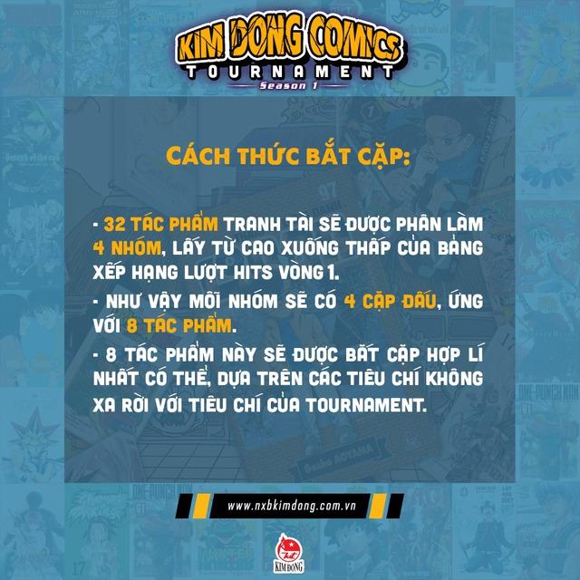 Vòng 2 của Kim Đồng Comics Tournamet: One Piece giữ ngôi đầu bảng, cạnh tranh gay gắt giữa các bộ manga - Ảnh 3.