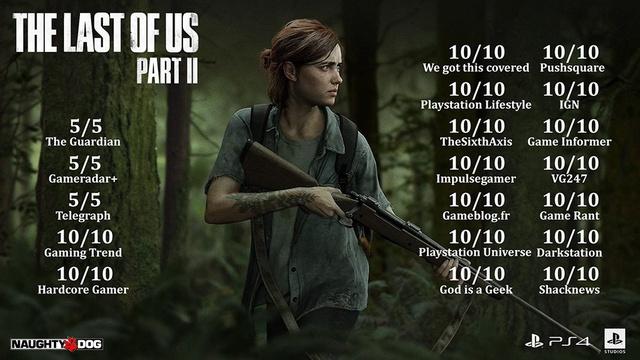 Tràn ngập điểm 10, The Last of Us II là game hay nhất 2020 - Ảnh 2.