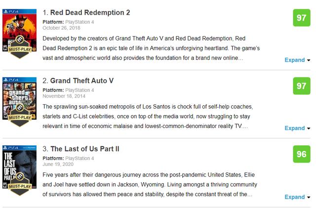 Tràn ngập điểm 10, The Last of Us II là game hay nhất 2020 - Ảnh 1.