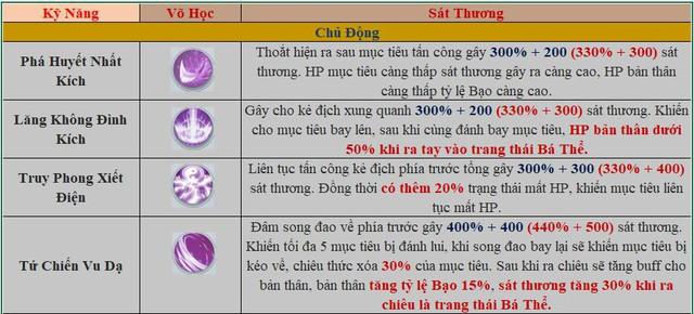 Nhất Mộng Giang Hồ game hay nhất 2020 bạn nên thử chơi Minh-hong-dao-15923854431441919659784