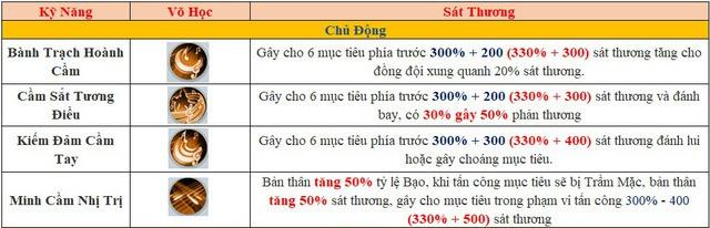 Nhất Mộng Giang Hồ game hay nhất 2020 bạn nên thử chơi Photo-1-15923809256091572205700-1592385566038965016192