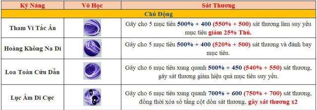 Nhất Mộng Giang Hồ game hay nhất 2020 bạn nên thử chơi Photo-1-15923809270541256628461-15923855432431412681206
