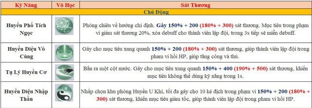 Nhất Mộng Giang Hồ game hay nhất 2020 bạn nên thử chơi Photo-1-15923844298971365523378-1592385983032775974473