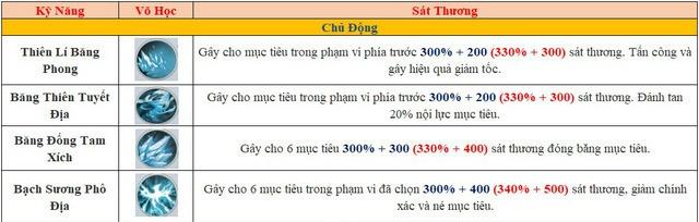 Nhất Mộng Giang Hồ game hay nhất 2020 bạn nên thử chơi Photo-1-15923844339641019678071-15923859668661038568589