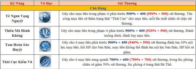 Nhất Mộng Giang Hồ game hay nhất 2020 bạn nên thử chơi Photo-2-15923844314742141437126-159238583857145334895-15923859160781037230374