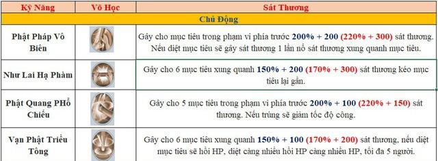 Nhất Mộng Giang Hồ game hay nhất 2020 bạn nên thử chơi Photo-3-159238443344618896521-1592385934047359924220