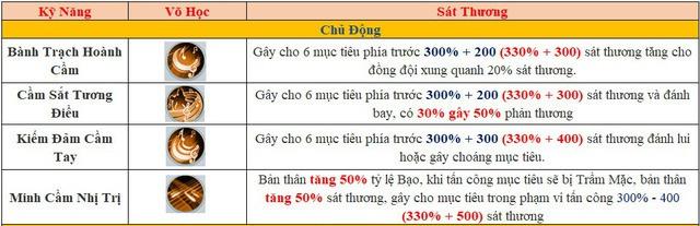 Nhất Mộng Giang Hồ game hay nhất 2020 bạn nên thử chơi Photo-4-15923844330131761129449-15923860137461023442306