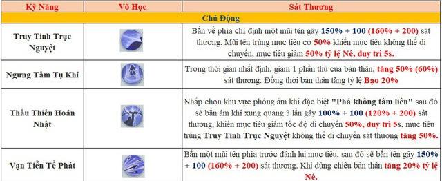 Nhất Mộng Giang Hồ game hay nhất 2020 bạn nên thử chơi Photo-6-1592384431953717837695-1592385677847912745722