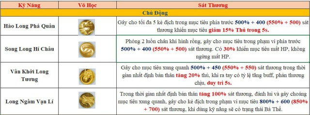 Nhất Mộng Giang Hồ game hay nhất 2020 bạn nên thử chơi Photo-7-15923844315321683282474-15923856105381676318155