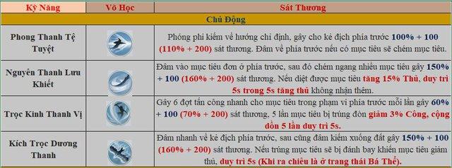 Nhất Mộng Giang Hồ game hay nhất 2020 bạn nên thử chơi Thanh-phong-kiem-159238541573320948783