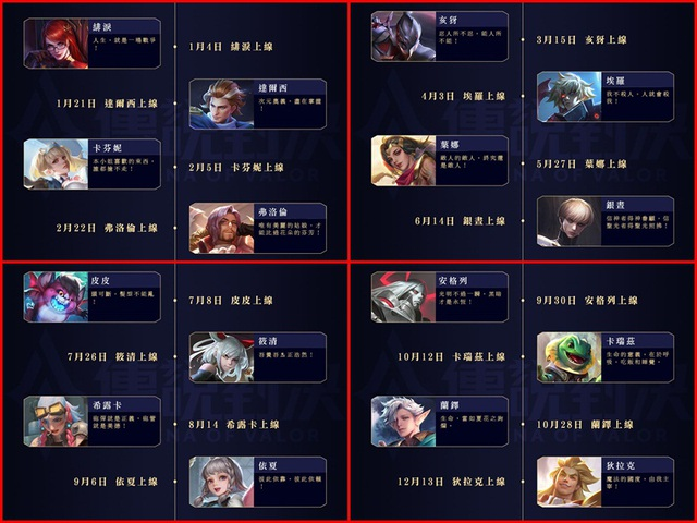 Liên Quân Mobile: Garena thừa nhận Kirito Allain là tướng thứ 101 và ngày ra mắt đã rất gần - Ảnh 7.