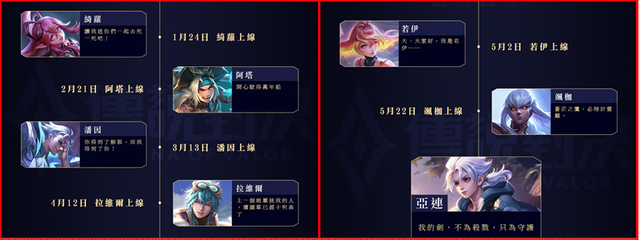 Liên Quân Mobile: Garena thừa nhận Kirito Allain là tướng thứ 101 và ngày ra mắt đã rất gần - Ảnh 8.