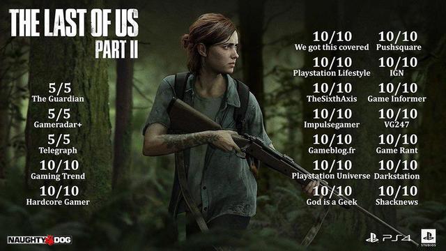 Bất chấp gạch đá từ game thủ, The Last of Us Part 2 trở thành tựa game bán chạy nhất PS4 - Ảnh 1.