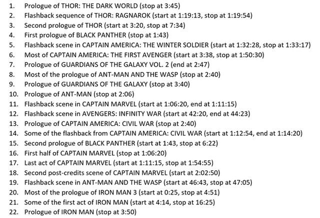 """Thán phục trước """"độ rảnh"""" của fan Marvel: Sắp xếp từng cảnh phim trong 23 bom tấn MCU theo trình tự thời gian cho dễ hiểu - Ảnh 3."""