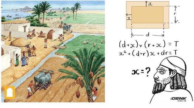 Máy móc học công thức trong sách giáo khoa, suốt 4.000 năm chúng ta đã bỏ quên một cách giải phương trình bậc hai cực dễ và sáng tạo - Ảnh 1.