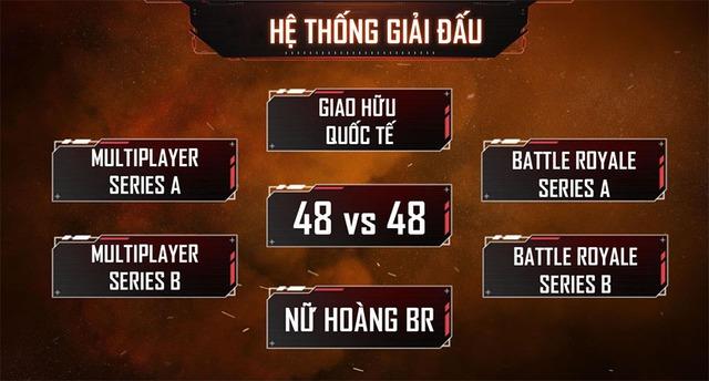 Giải đấu Vô Địch Quốc Gia của Call of Duty: Mobile VN chính thức lộ diện với giải thưởng siêu to khổng lồ - Ảnh 9.