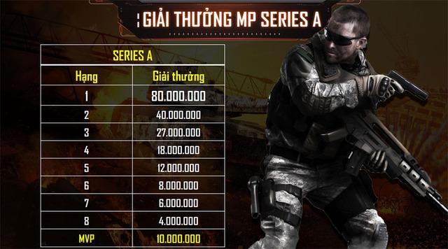 Giải đấu Vô Địch Quốc Gia của Call of Duty: Mobile VN chính thức lộ diện với giải thưởng siêu to khổng lồ - Ảnh 4.