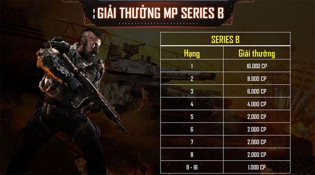 Giải đấu Vô Địch Quốc Gia của Call of Duty: Mobile VN chính thức lộ diện với giải thưởng siêu to khổng lồ - Ảnh 5.