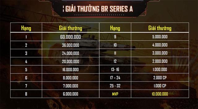 Giải đấu Vô Địch Quốc Gia của Call of Duty: Mobile VN chính thức lộ diện với giải thưởng siêu to khổng lồ - Ảnh 7.