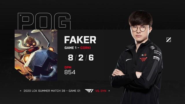 T1 thất trận nhưng Faker vẫn trở thành tâm điểm với pha né chiêu như có Thiên Lý Nhãn trong trận đấu với Dynamics - Ảnh 1.