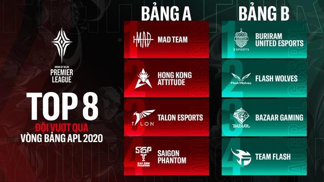 Liên Quân Mobile: Team Flash và Saigon Phantom có khả năng tạo nên một trận Siêu Kinh Điển tại APL 2020? - Ảnh 1.