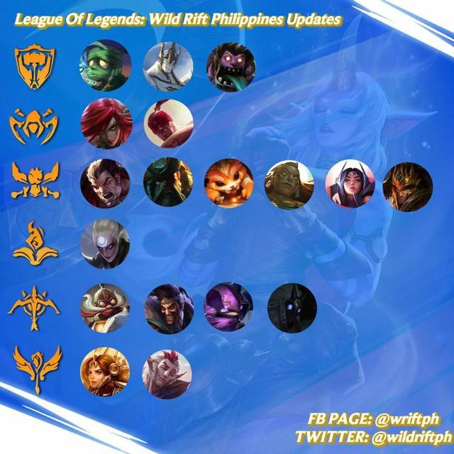 Nóng! Lộ thêm 55 tướng sẽ xuất hiện trong LMHT: Tốc Chiến Open Beta, có những gương mặt gây bất ngờ - Ảnh 5.