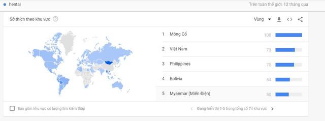 """Bất ngờ với top 5 quốc gia tìm kiếm """"Hentai"""" nhiều nhất thế giới, Việt Nam đứng thứ hai - Ảnh 1."""