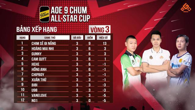 AoE 9Chum All-Star Cup 2020: Viết cho Hồng Anh, hãy là chính mình mỗi khi đối đầu với Chim Sẻ Đi Nắng - Ảnh 6.