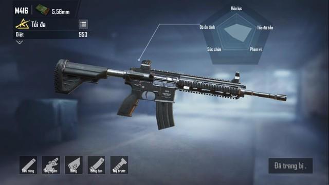 Những vũ khí tốt nhất trong PUBG Mobile và hướng dẫn cơ bản cho người chơi mới - Ảnh 2.