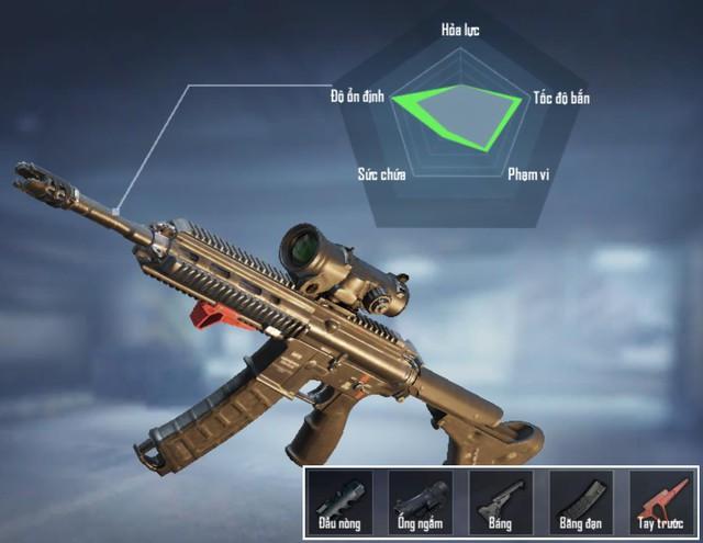 Những vũ khí tốt nhất trong PUBG Mobile và hướng dẫn cơ bản cho người chơi mới - Ảnh 3.