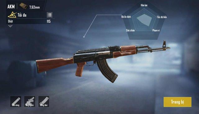 Những vũ khí tốt nhất trong PUBG Mobile và hướng dẫn cơ bản cho người chơi mới - Ảnh 4.