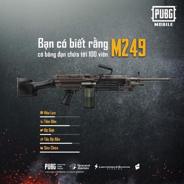 Những vũ khí tốt nhất trong PUBG Mobile và hướng dẫn cơ bản cho người chơi mới - Ảnh 5.