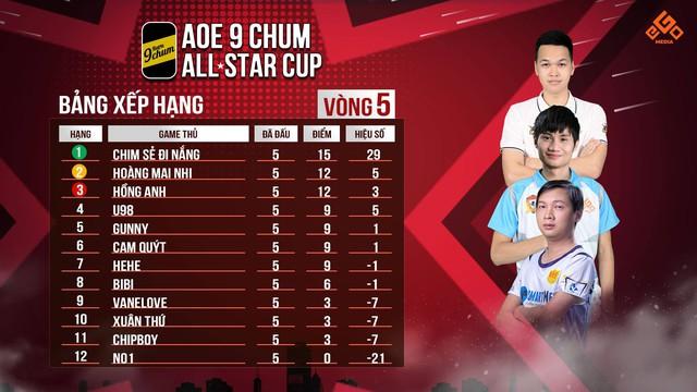 AoE 9Chum All-Star Cup 2020: Viết Cho Chim Sẻ Đi Nắng, người đàn ông và cuộc vui cô đơn - Ảnh 1.