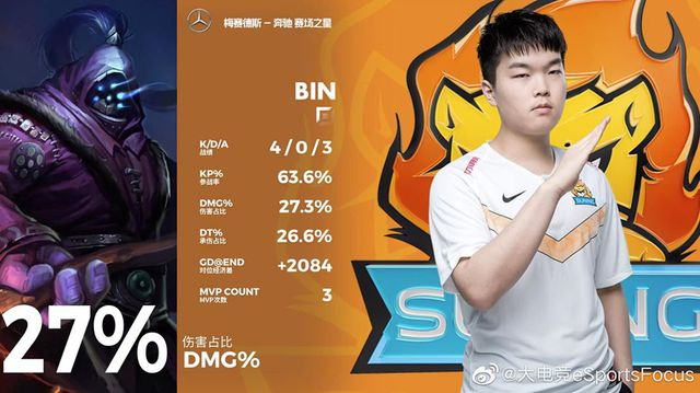 Chơi game kiểu thử độ yếu tim của fan, Suning vẫn tiếp nối chuỗi trận hủy diệt với chiến thắng thứ 10 - Ảnh 4.