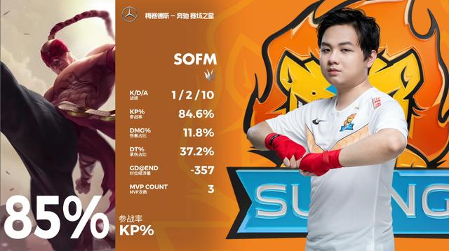 Suning của SofM lọt top 10 team LMHT mạnh nhất thế giới, xếp trên cả T1 của chủ tịch Faker - Ảnh 4.