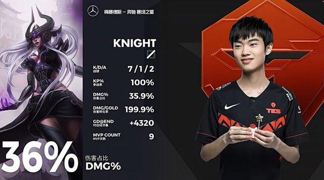 SofM áp đảo Karsa nhưng Suning vẫn bị TOP Esports đè bẹp bởi một Knight quá đẳng cấp - Ảnh 3.