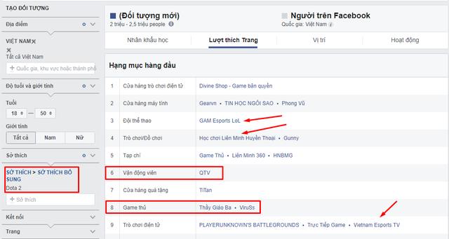 Chuyện đó ai ngờ - Game thủ DOTA2 Việt Nam lại là fan cứng của GAM Esports LMHT và Thầy Giáo Ba? - Ảnh 2.