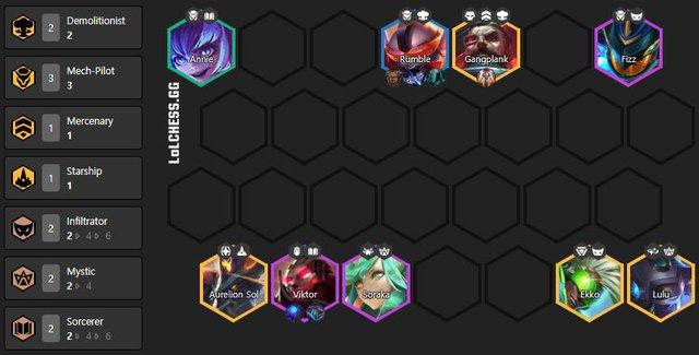 Đấu Trường Chân Lý: Bí kíp chơi đội hình Phi Công hỗn hợp siêu mạnh trong meta 10.15 - Ảnh 6.