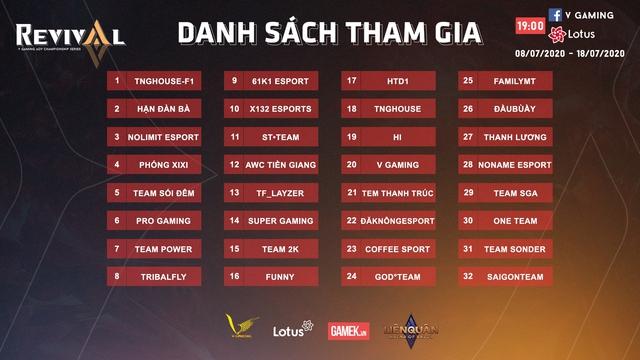 Khởi tranh giải đấu V Gaming AOV Championship Series: REVIVAL quy tụ 32 team giàu tham vọng - Ảnh 3.