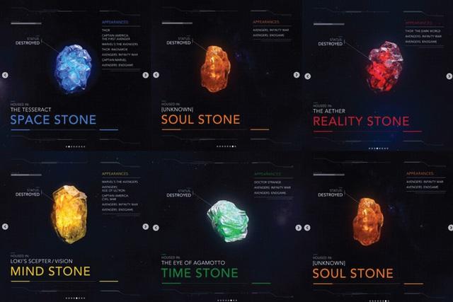 6 viên đá vô cực liệu có còn xuất hiện trong MCU hay không, Marvel đã có câu trả lời chính thức - Ảnh 1.