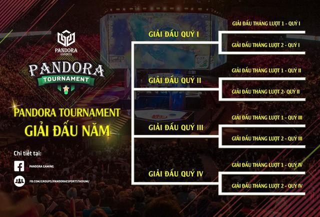 Pandora Tournament - Tổ hợp giải đấu Esports thường niên quy mô khủng chính thức ấn định ra mắt - Ảnh 2.