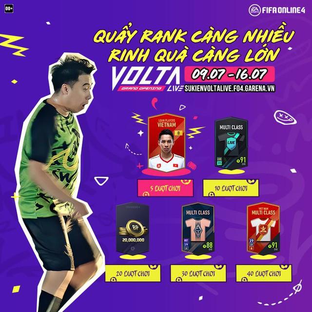 Game thủ phấn khích với sự kiện quẩy rank Volta Live mới của FIFA Online 4: Nhận miễn phí 20TOTS, Hùng Dũng +8... - Ảnh 4.